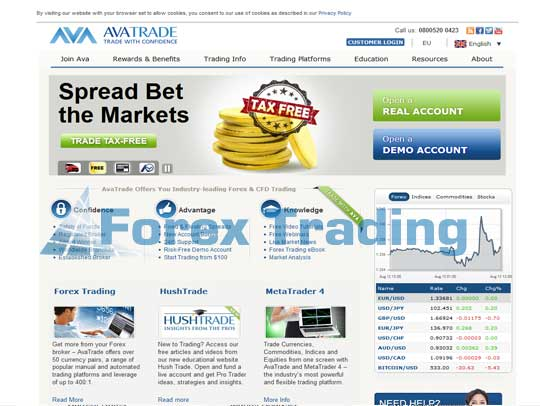 Best canadian forex broker