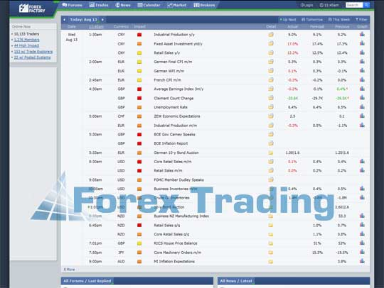 Forex forum list