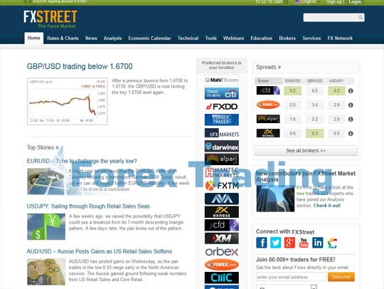 Forex street exchange rates