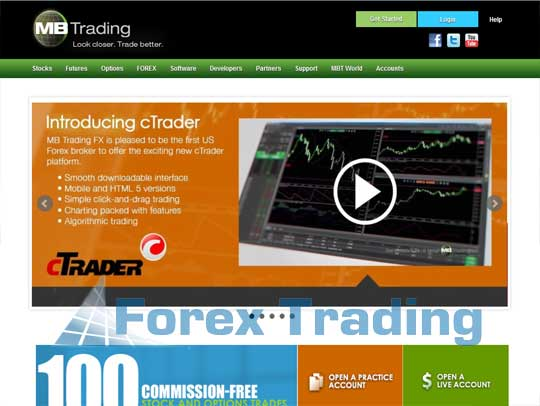 Compare spreads forex brokers