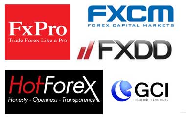Variety of Forex Brokers