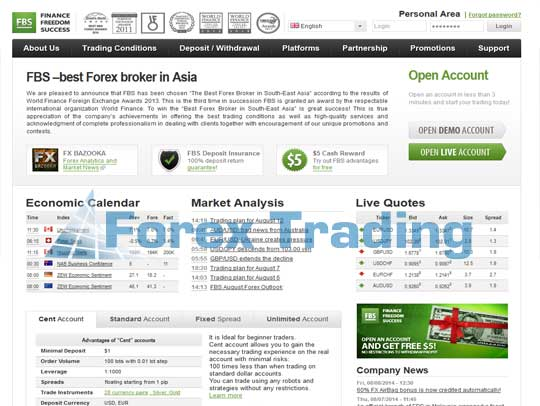 Top forex broker 2012
