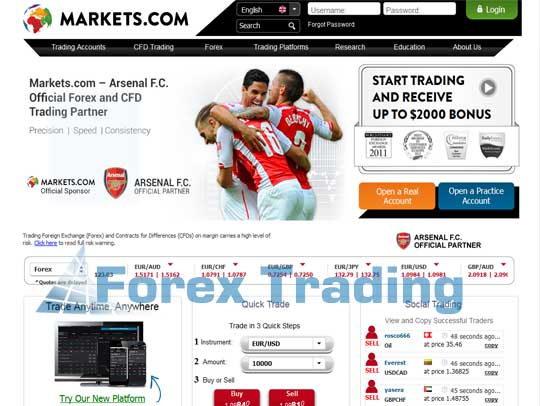Markets.com Screenshot 1