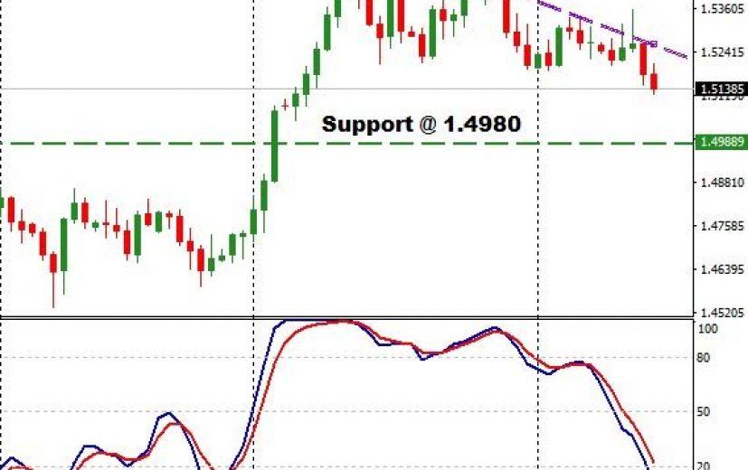 Options trader cv